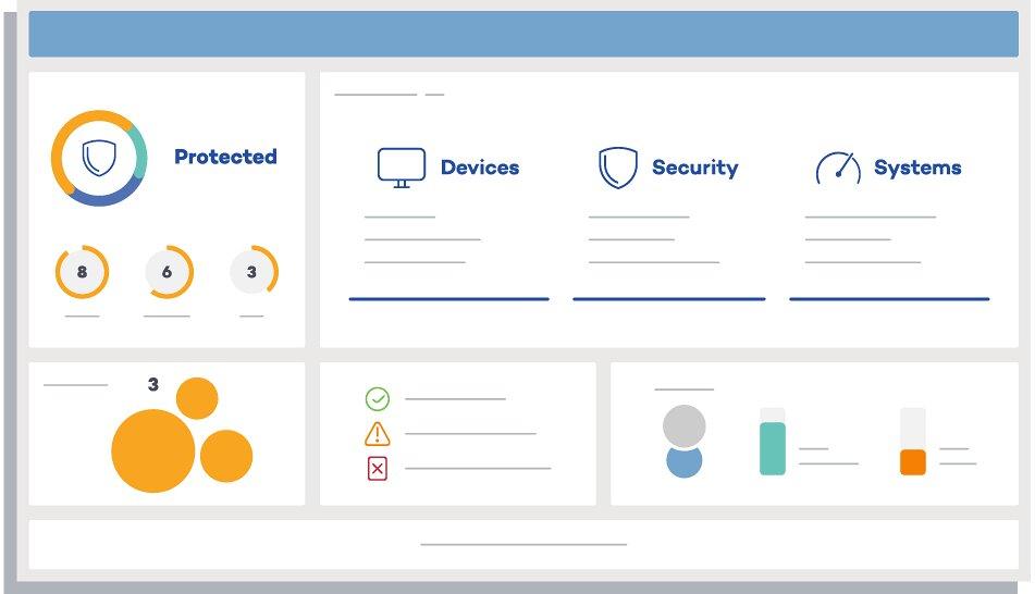 Panel en herramienta Endpoint de Pande Security