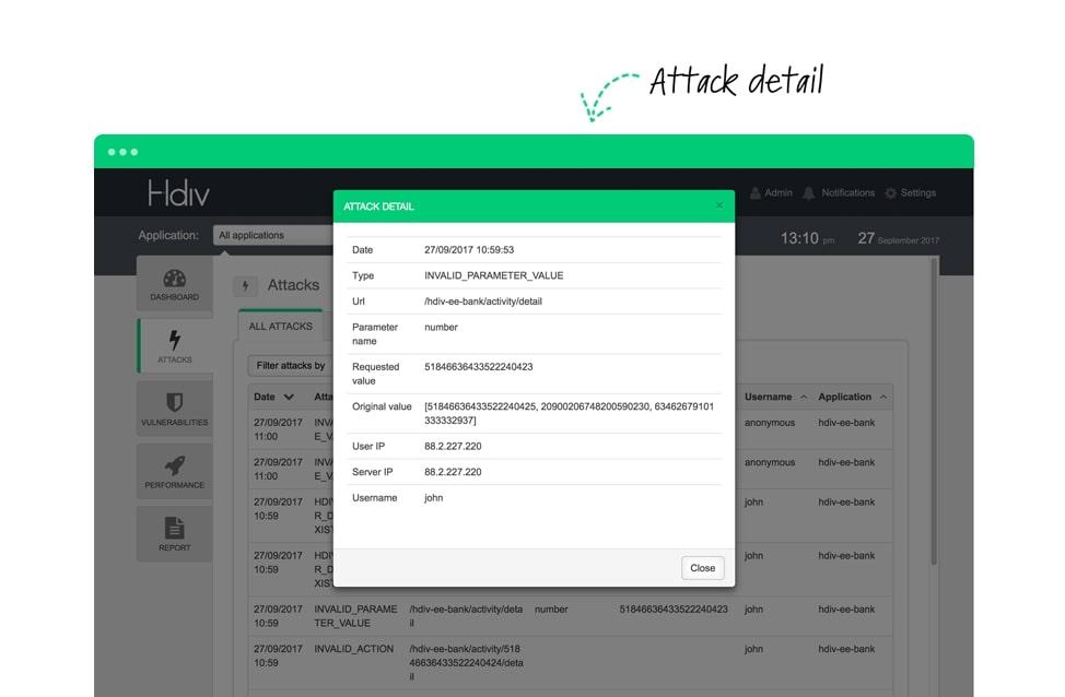 Detalle de ciber ataque en Hdiv